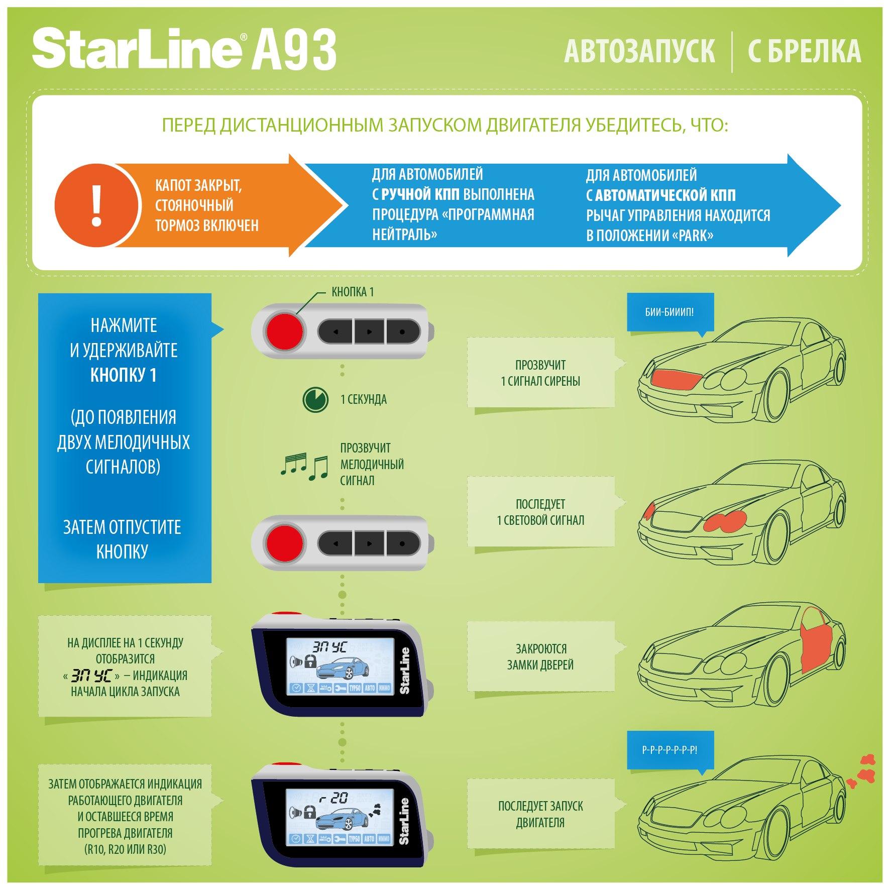 Инструкции по настройке сигнализации starline